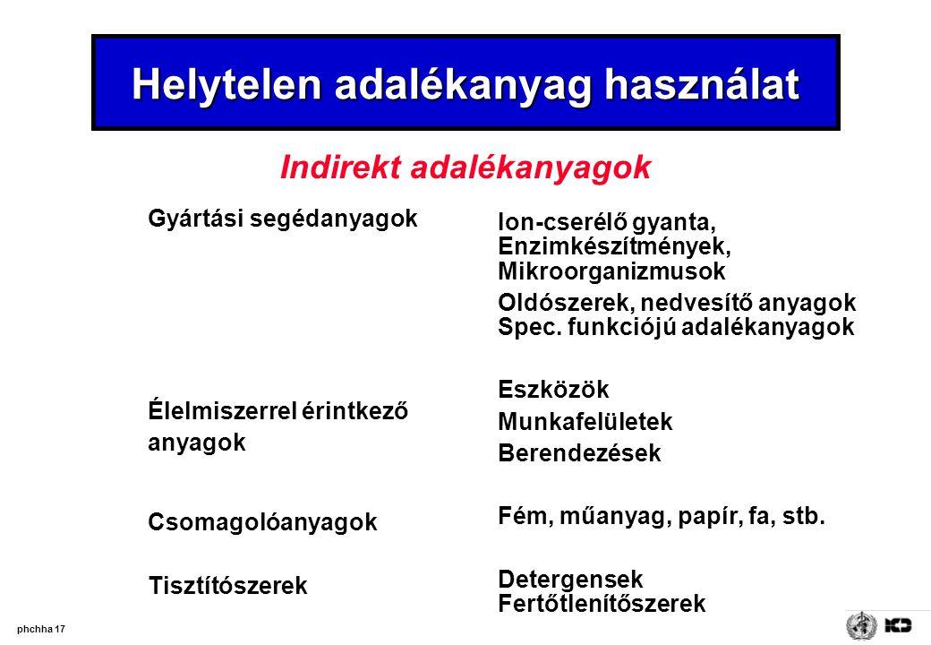 phchha 17 Helytelen adalékanyag használat Indirekt adalékanyagok Gyártási segédanyagok Élelmiszerrel érintkező anyagok Csomagolóanyagok Tisztítószerek