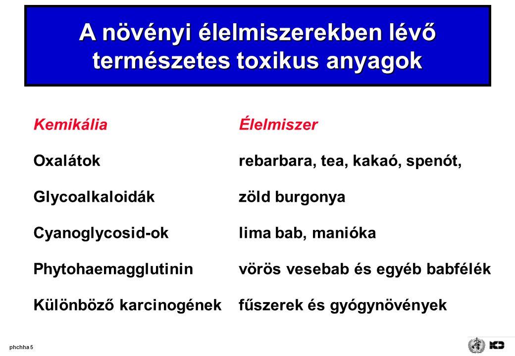 phchha 6 Mycotoxinok Kemikália Aflatoxin Trichothecen Ochratoxin A Ergot alkaloida Fumonisin Patulin Zearalenon Aspergillus flavus és A.