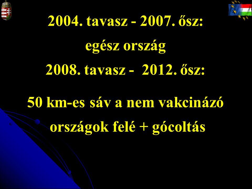 2004. tavasz - 2007. ősz: egész ország 2008. tavasz - 2012. ősz: 50 km-es sáv a nem vakcinázó országok felé + gócoltás