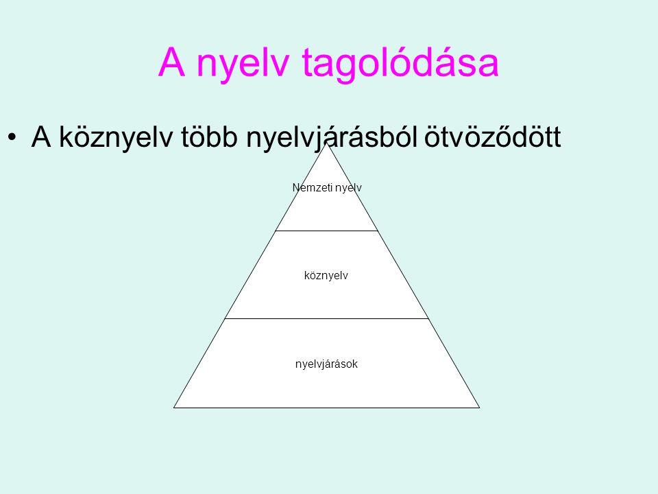 A nyelv tagolódása A köznyelv több nyelvjárásból ötvöződött Nemzeti nyelv köznyelv nyelvjárások