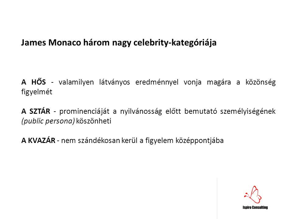 James Monaco három nagy celebrity-kategóriája A HŐS - valamilyen látványos eredménnyel vonja magára a közönség figyelmét A SZTÁR - prominenciáját a nyilvánosság előtt bemutató személyiségének (public persona) köszönheti A KVAZÁR - nem szándékosan kerül a figyelem középpontjába