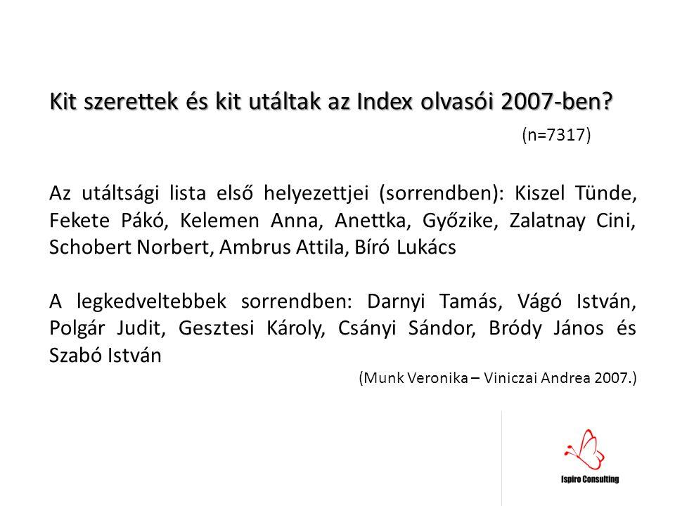 Kit szerettek és kit utáltak az Index olvasói 2007-ben.