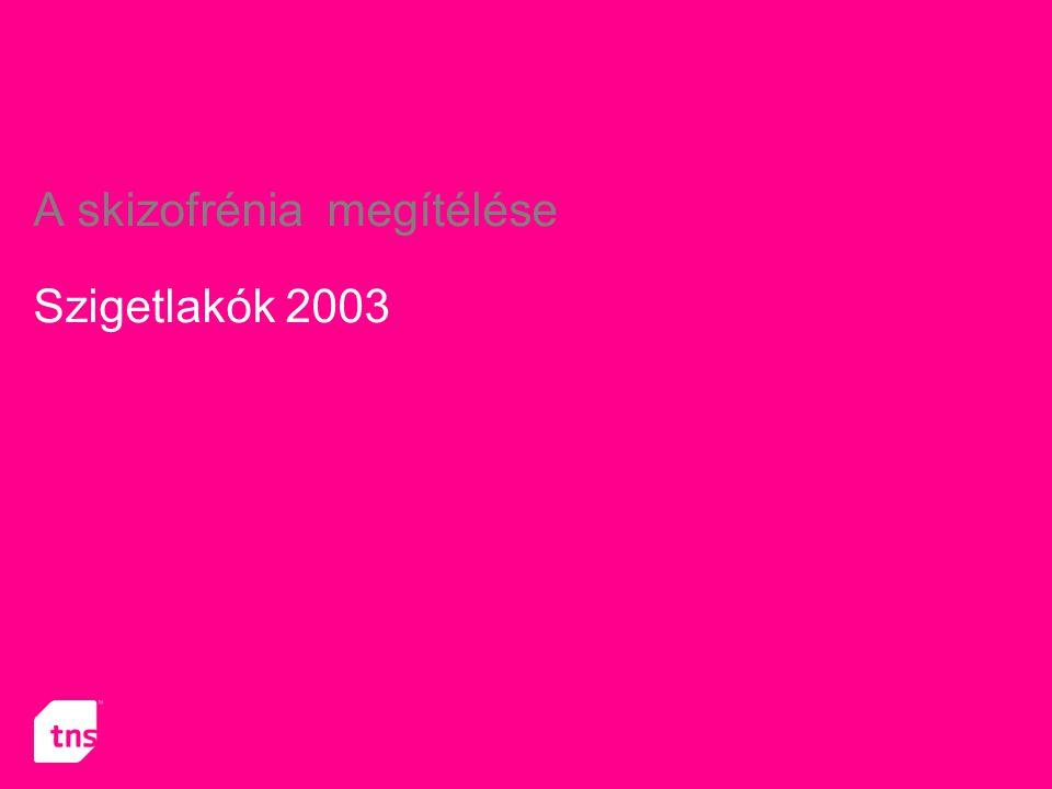 TNS / Skizofrénia – attitűdök – Szigetlakók 2003 12 Kit fogadna el szomszédjának leginkább.