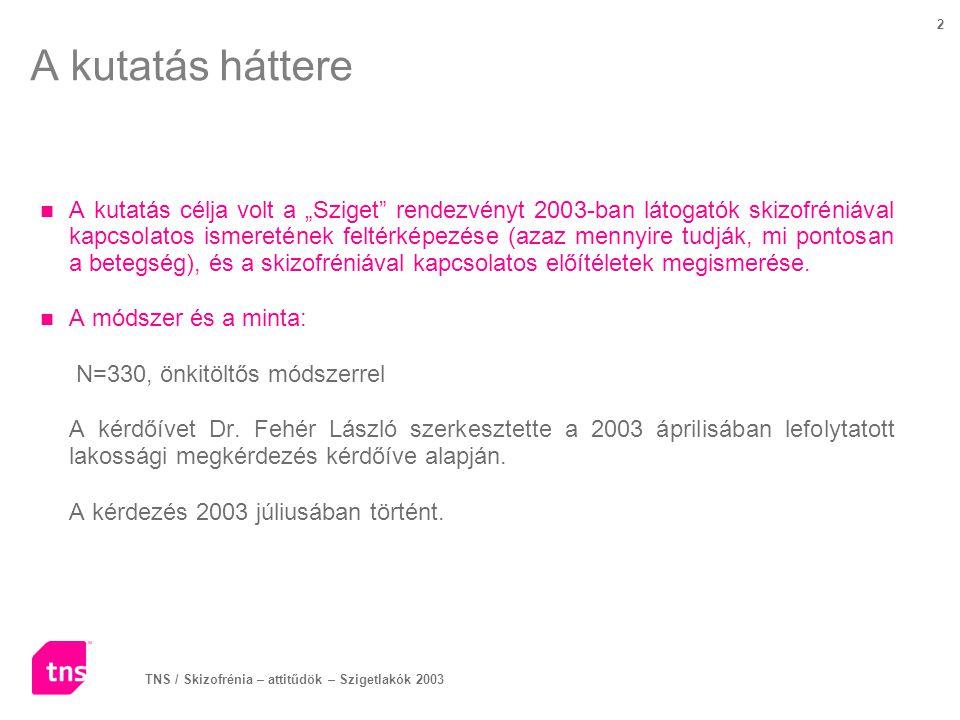 TNS / Skizofrénia – attitűdök – Szigetlakók 2003 13 Dolgozna-e együtt egy skizofrén beteggel.