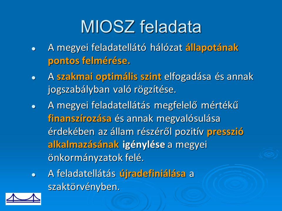 MIOSZ feladata A megyei feladatellátó hálózat állapotának pontos felmérése. A megyei feladatellátó hálózat állapotának pontos felmérése. A szakmai opt