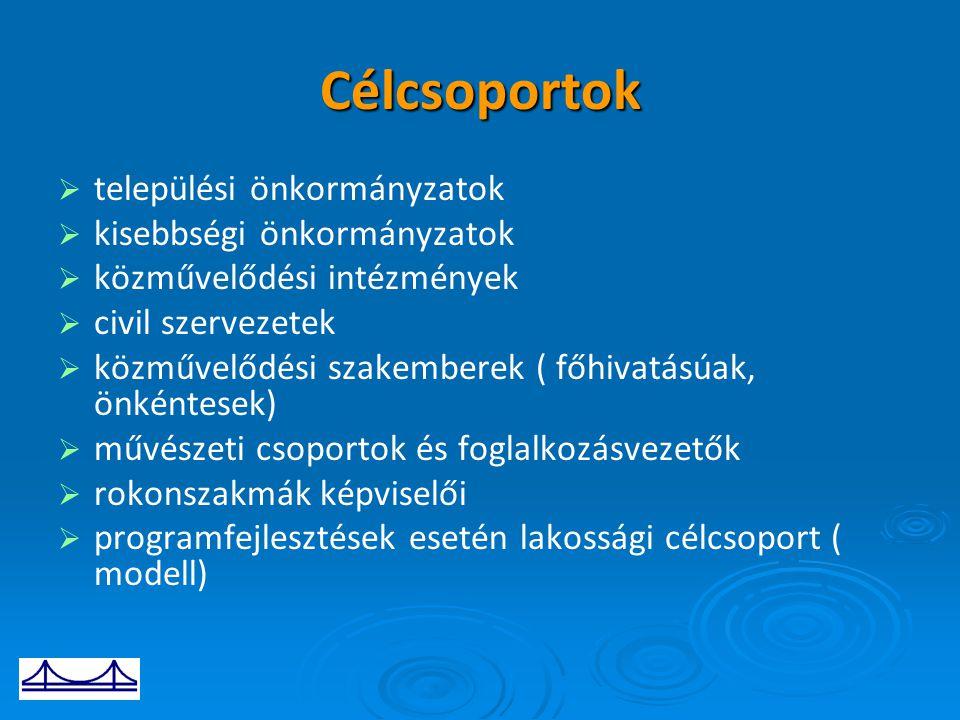"""""""Közművelődési szakmai tanácsadás és szolgáltatás :   közművelődési tanácsadás,   szakmai elemzés, fejlesztés,   térségi, regionális közművelődési rendezvények,   szakmai kapcsolatok, szakmai szervezetekkel, együttműködés,   szakmai műhelyek tevékenysége,   közművelődési információs szolgáltatás, statisztika,   közreműködés kulturális értékek gyűjtésében, megőrzésében, bemutatásában,   szakmai képzés, továbbképzés,   technikai szolgáltatások-"""