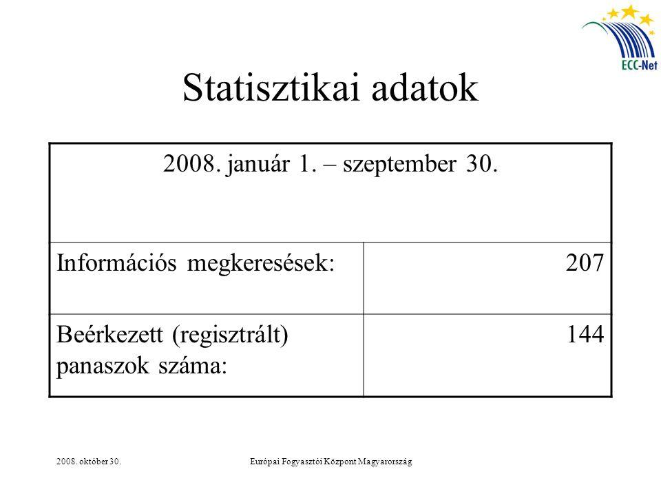 2008. október 30.Európai Fogyasztói Központ Magyarország Statisztikai adatok 2008. január 1. – szeptember 30. Információs megkeresések:207 Beérkezett