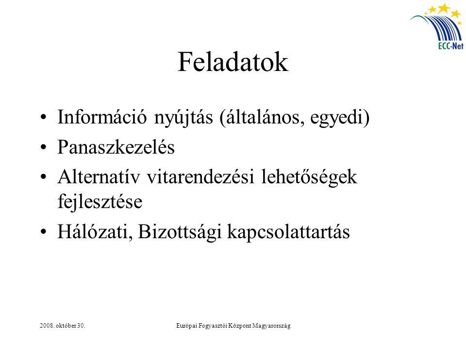 2008. október 30.Európai Fogyasztói Központ Magyarország Feladatok Információ nyújtás (általános, egyedi) Panaszkezelés Alternatív vitarendezési lehet