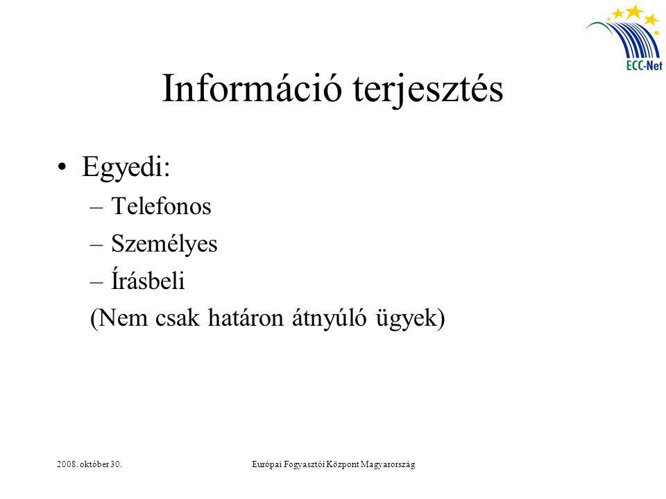 2008. október 30.Európai Fogyasztói Központ Magyarország Információ terjesztés Egyedi: –Telefonos –Személyes –Írásbeli (Nem csak határon átnyúló ügyek