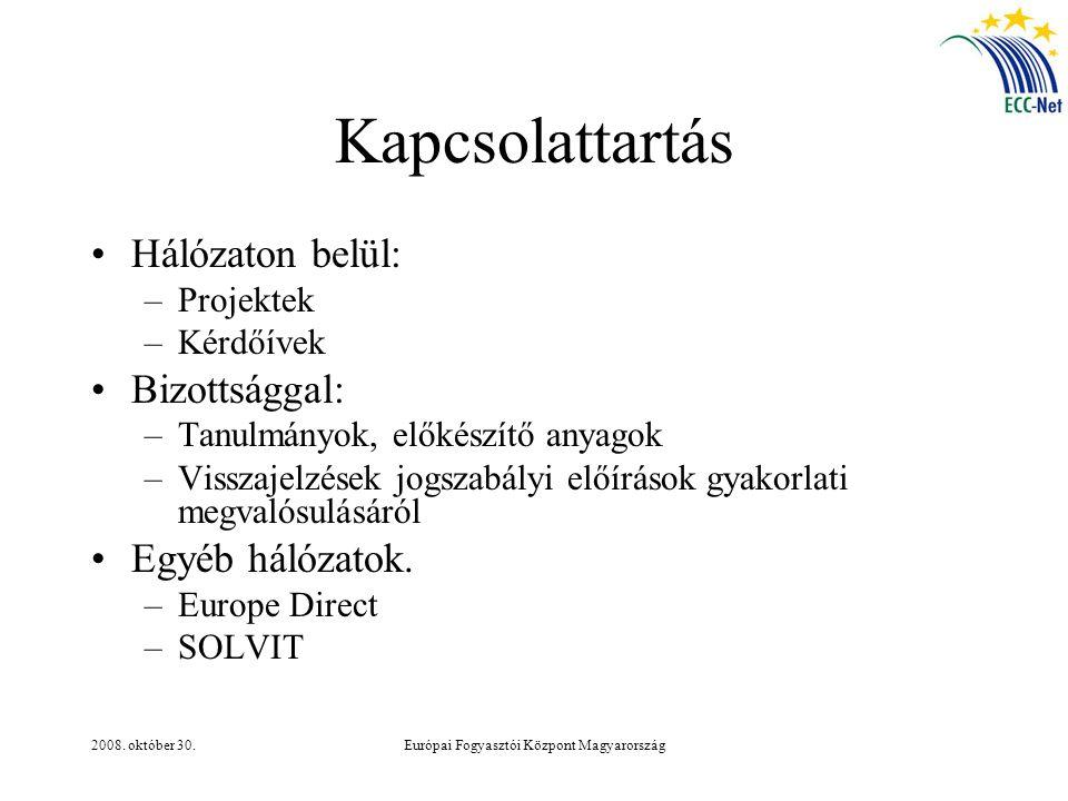 2008. október 30.Európai Fogyasztói Központ Magyarország Kapcsolattartás Hálózaton belül: –Projektek –Kérdőívek Bizottsággal: –Tanulmányok, előkészítő