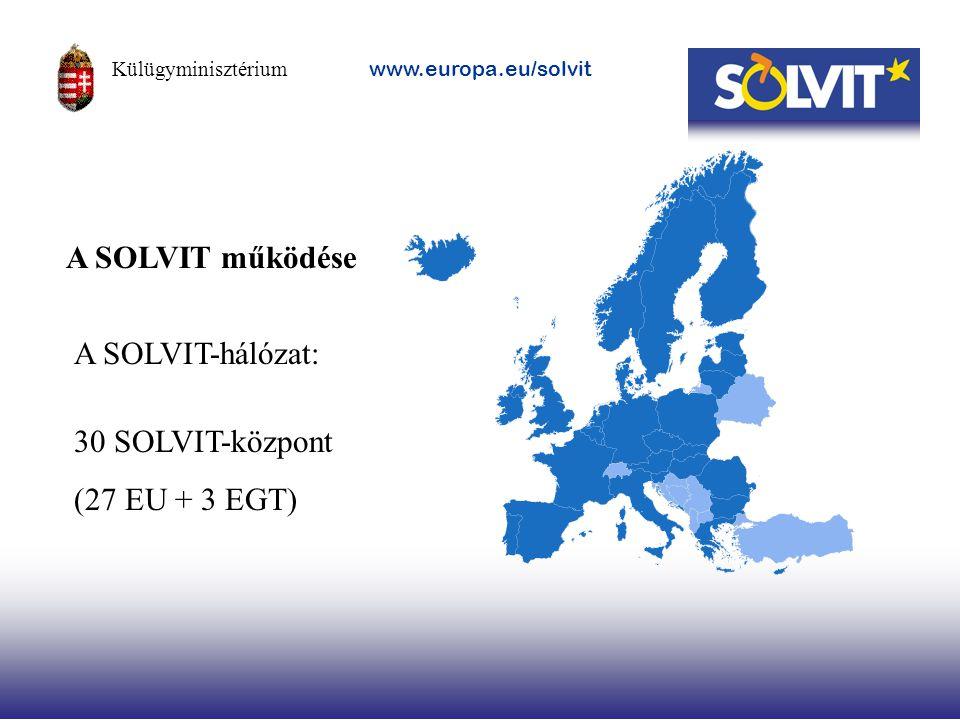 Ügyfél Hazai SOLVIT-központ Illetékes SOLVIT-központ Hatóság panasz kapcsolatfelvétel Egyik tagállam Másik tagállam konzultációjavaslat Külügyminisztérium www.europa.eu/solvit