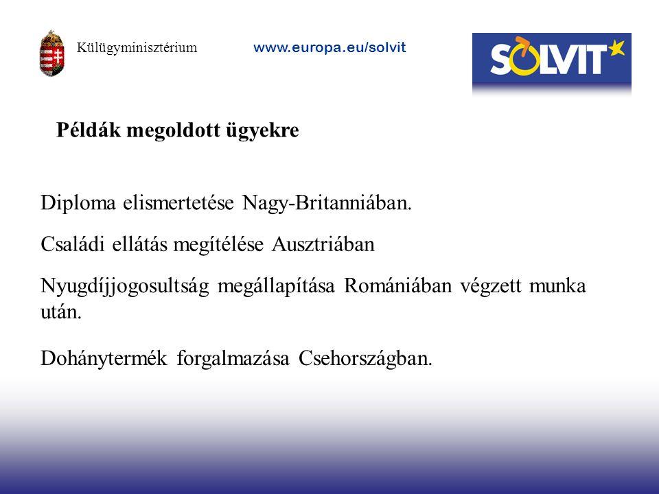Magyar SOLVIT központ KÜLÜGYMINISZTÉRIUM EU Gazdaságpolitikai Főosztály, SOLVIT Központ 1027 Budapest, Nagy Imre tér 4.