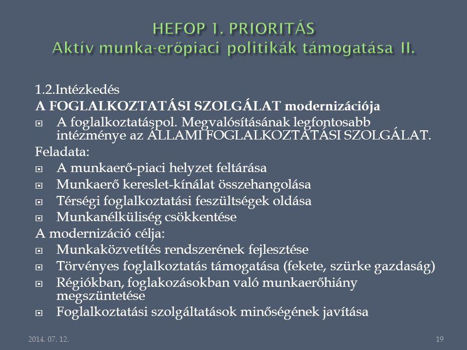 1.2.Intézkedés A FOGLALKOZTATÁSI SZOLGÁLAT modernizációja  A foglalkoztatáspol.