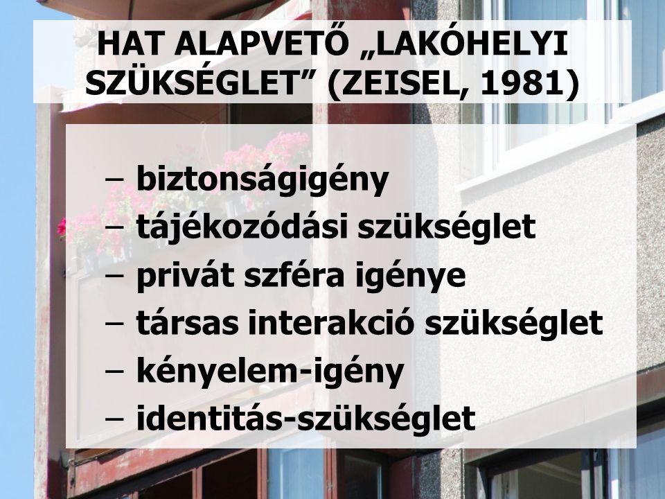 """HAT ALAPVETŐ """"LAKÓHELYI SZÜKSÉGLET (ZEISEL, 1981) – biztonságigény – tájékozódási szükséglet – privát szféra igénye – társas interakció szükséglet – kényelem-igény – identitás-szükséglet"""