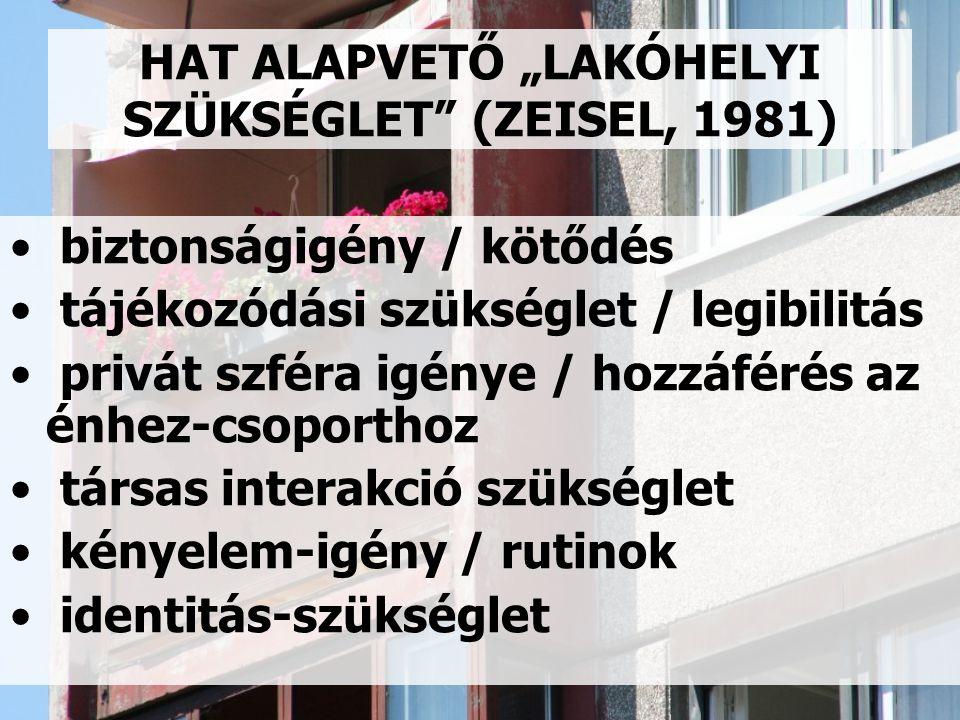 """HAT ALAPVETŐ """"LAKÓHELYI SZÜKSÉGLET (ZEISEL, 1981) biztonságigény / kötődés tájékozódási szükséglet / legibilitás privát szféra igénye / hozzáférés az énhez-csoporthoz társas interakció szükséglet kényelem-igény / rutinok identitás-szükséglet"""
