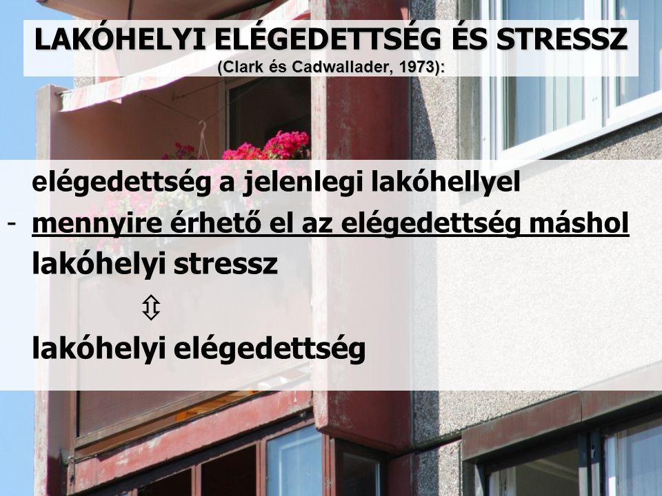 LAKÓHELYI ELÉGEDETTSÉG ÉS STRESSZ (Clark és Cadwallader, 1973): e légedettség a jelenlegi lakóhellyel -mennyire érhető el az elégedettség máshol lakóhelyi stressz  lakóhelyi elégedettség