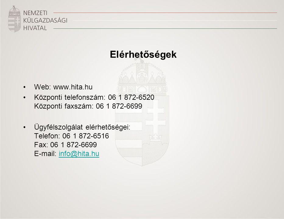 Elérhetőségek Web: www.hita.hu Központi telefonszám: 06 1 872-6520 Központi faxszám: 06 1 872-6699 Ügyfélszolgálat elérhetőségei: Telefon: 06 1 872-65