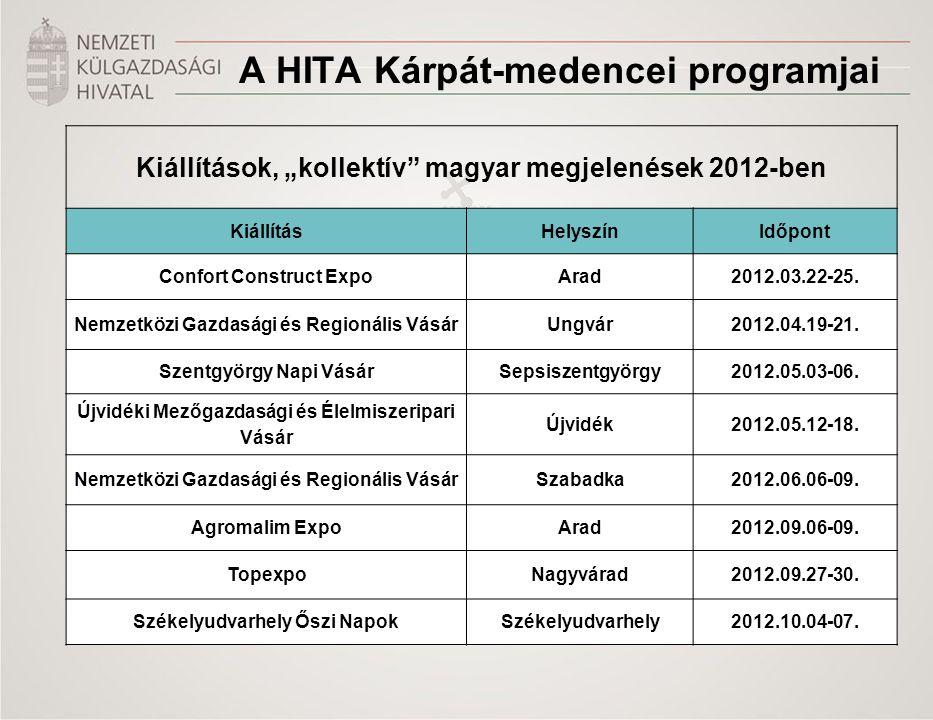 """A HITA Kárpát-medencei programjai Kiállítások, """"kollektív"""" magyar megjelenések 2012-ben KiállításHelyszínIdőpont Confort Construct ExpoArad2012.03.22-"""