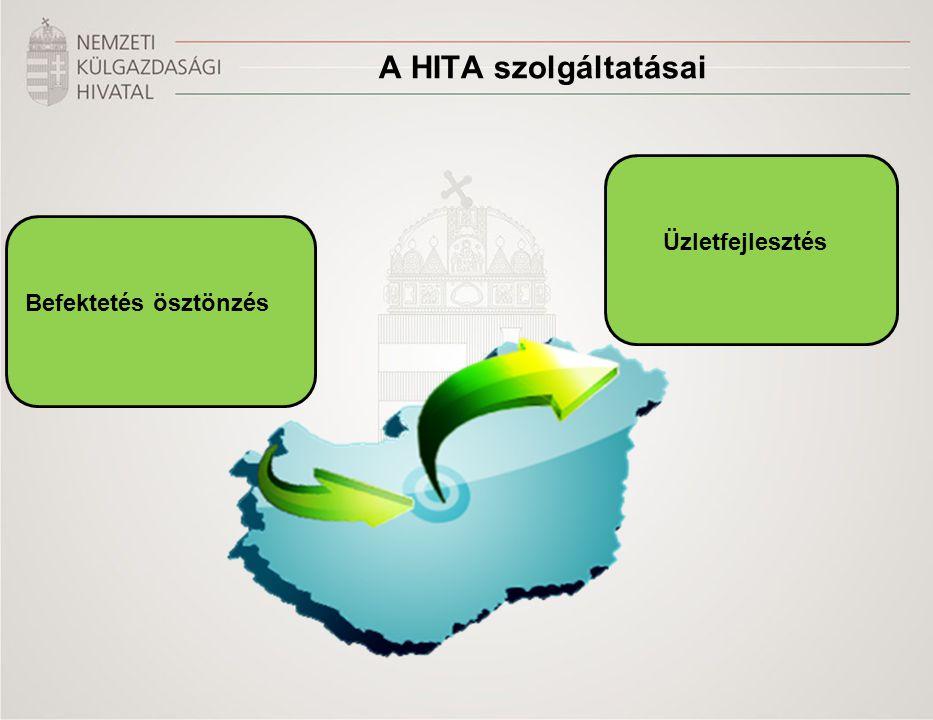 A HITA szolgáltatásai Befektetés ösztönzés Üzletfejlesztés