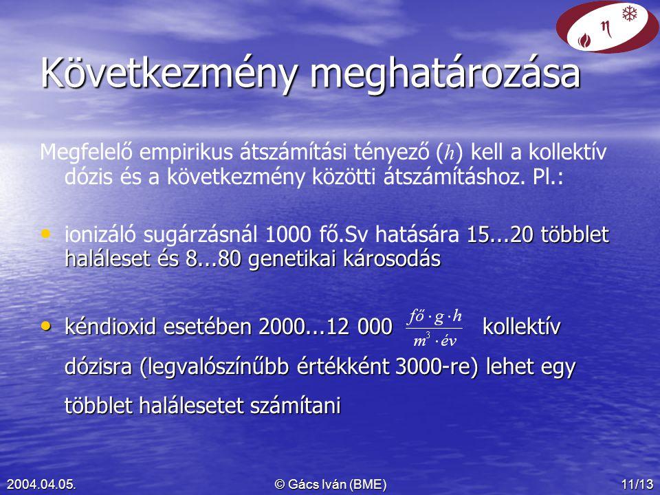 2004.04.05.© Gács Iván (BME)11/13 Következmény meghatározása Megfelelő empirikus átszámítási tényező ( h ) kell a kollektív dózis és a következmény közötti átszámításhoz.