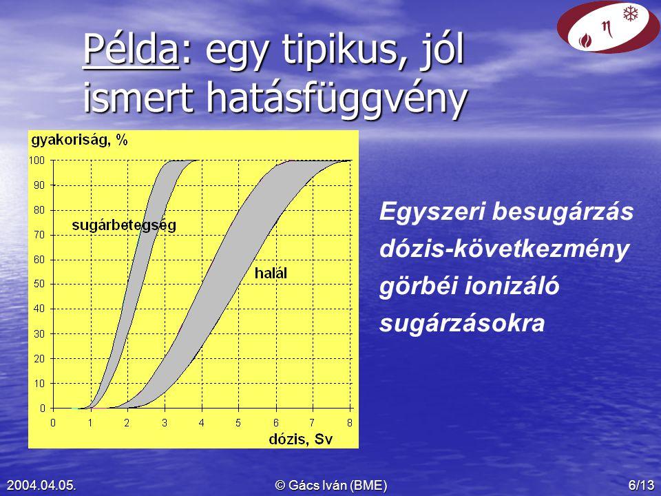 2004.04.05.© Gács Iván (BME)6/13 Példa: egy tipikus, jól ismert hatásfüggvény Egyszeri besugárzás dózis-következmény görbéi ionizáló sugárzásokra