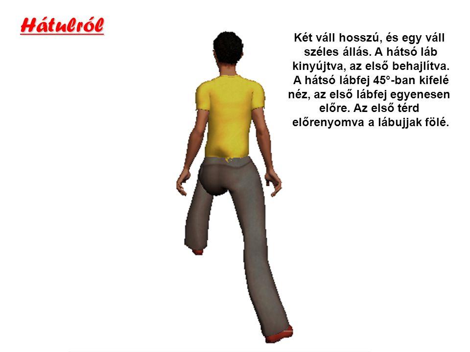 Hátulról Két váll hosszú, és egy váll széles állás. A hátsó láb kinyújtva, az első behajlítva. A hátsó lábfej 45°-ban kifelé néz, az első lábfej egyen