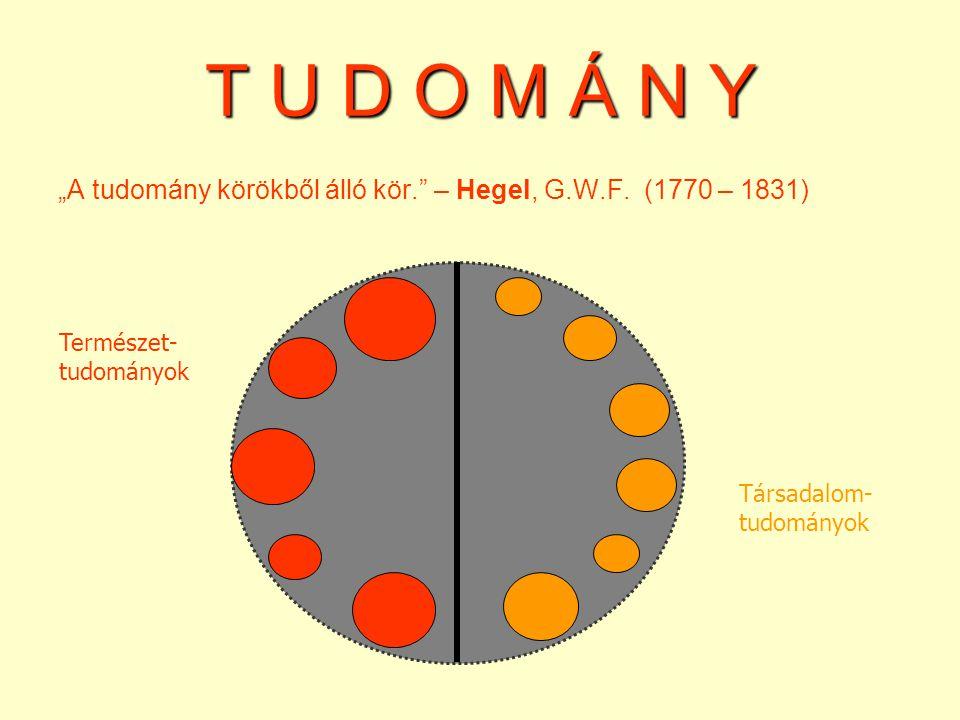 """T U D O M Á N Y """"A tudomány körökből álló kör."""" – Hegel, G.W.F. (1770 – 1831) Természet- tudományok Társadalom- tudományok"""