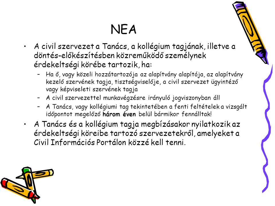 NEA A civil szervezet a Tanács, a kollégium tagjának, illetve a döntés-előkészítésben közreműködő személynek érdekeltségi körébe tartozik, ha: –Ha ő,