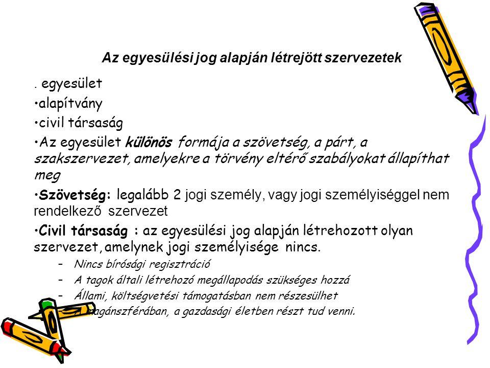 Civil szervezetek nyilvántartása 2011.évi CLXXXI.