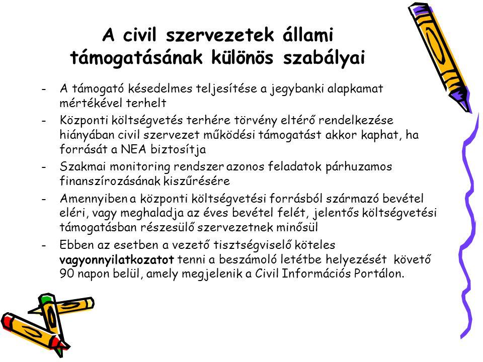 Közhasznú jogállás Közhasznú szervezetté minősíthető a Magyarországon nyilvántartásba vett – létesítő okiratában megjelölt közfeladat teljesítésére irányuló – közhasznú tevékenységet végző szervezet, amely a társadalom és az egyén közös szükségleteinek kielégítéséhez megfelelő erőforrásokkal rendelkezik, és amelynek megfelelő társadalmi támogatottsága kimutatható ( szolgáltatásai mások számára is igénybe vehetők…) közvetlen politikai tevékenységet nem folytat, szervezete pártoktól független és azoknak anyagi támogatást nem nyújt