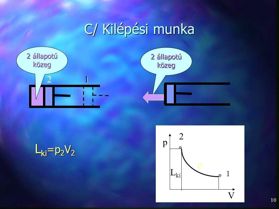 10 C/ Kilépési munka 12 2 állapotú közeg közeg p p V 1 2 L ki L ki =p 2 V 2