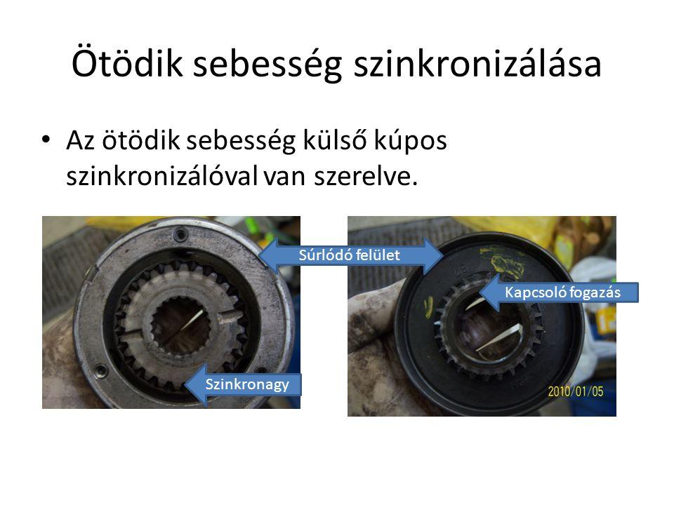 Ötödik sebesség szinkronizálása Az ötödik sebesség külső kúpos szinkronizálóval van szerelve.