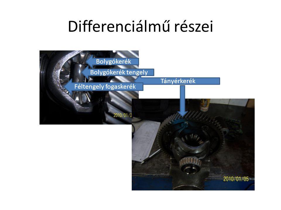 Szétszerelési folyamat A differenciálmű kiszerelése után megállapítható róla, hogy nem található rajta sérülés, a csapágyak nem sérültek.