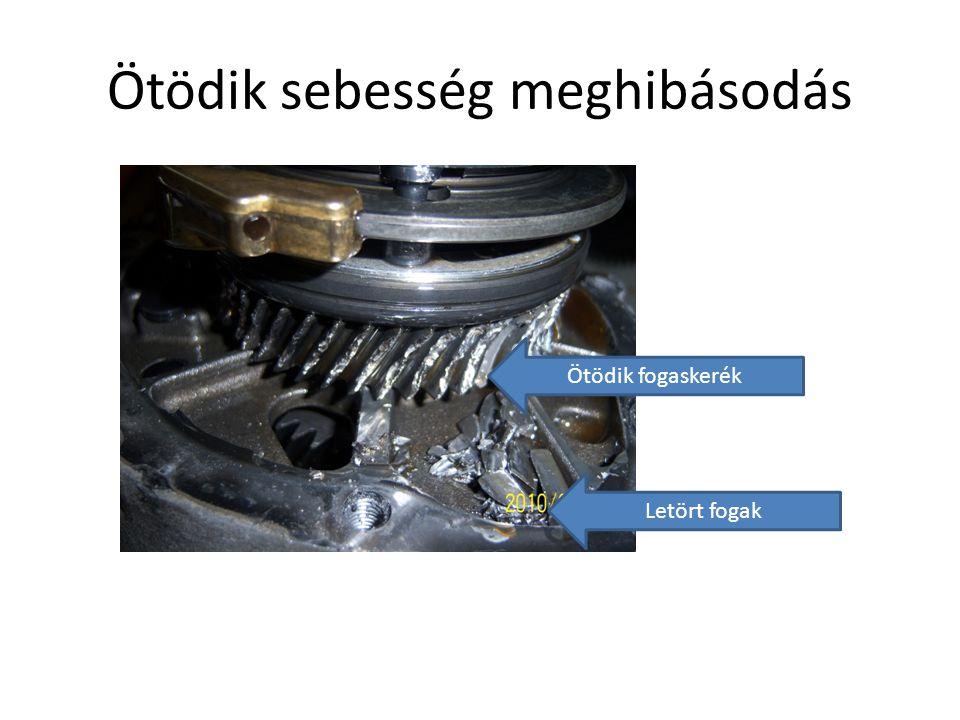 Tengelykapcsoló A kuplungot is megvizsgálva megállapítottuk, hogy a lendkerék jól csillapít, a kuplungtárcsa nem kopott, nincs megégve.