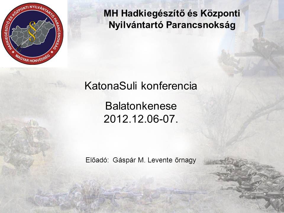 MH Hadkiegészítő és Központi Nyilvántartó Parancsnokság KatonaSuli konferencia Balatonkenese 2012.12.06-07. Előadó: Gáspár M. Levente őrnagy