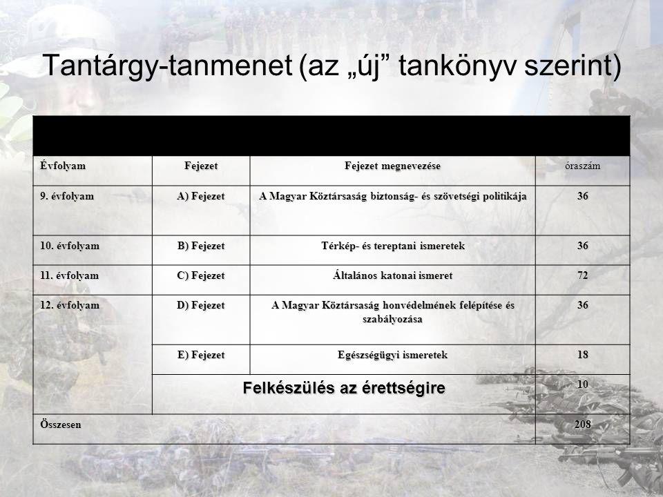 """Tantárgy-tanmenet (az """"új"""" tankönyv szerint) ÉvfolyamFejezet Fejezet megnevezése óraszám 9. évfolyam A) Fejezet A Magyar Köztársaság biztonság- és szö"""