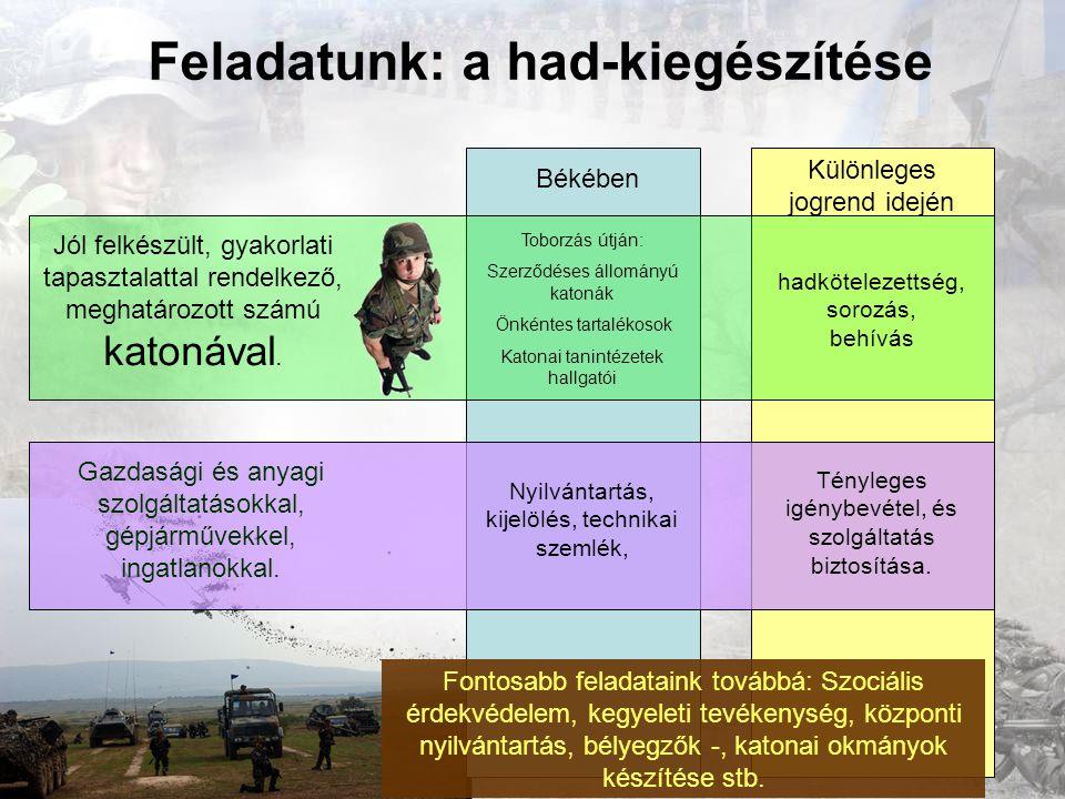 Csapatlátogatások Az eltelt időszakban a diákok különböző katonai szervezeteknél tehettek látogatást:  MH 1.