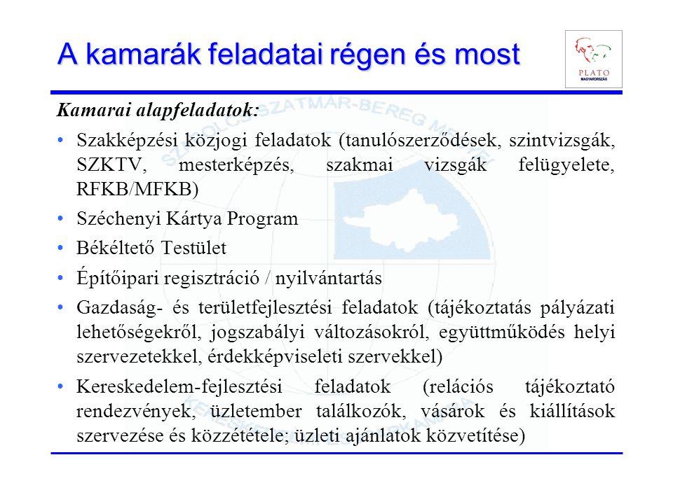 A kamarák feladatai régen és most Kamarai alapfeladatok: Szakképzési közjogi feladatok (tanulószerződések, szintvizsgák, SZKTV, mesterképzés, szakmai vizsgák felügyelete, RFKB/MFKB) Széchenyi Kártya Program Békéltető Testület Építőipari regisztráció / nyilvántartás Gazdaság- és területfejlesztési feladatok (tájékoztatás pályázati lehetőségekről, jogszabályi változásokról, együttműködés helyi szervezetekkel, érdekképviseleti szervekkel) Kereskedelem-fejlesztési feladatok (relációs tájékoztató rendezvények, üzletember találkozók, vásárok és kiállítások szervezése és közzététele; üzleti ajánlatok közvetítése)