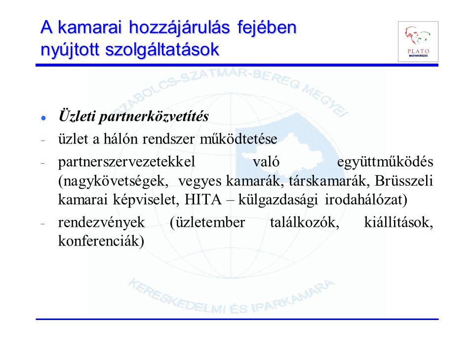 A kamarai hozzájárulás fejében nyújtott szolgáltatások Üzleti partnerközvetítés  üzlet a hálón rendszer működtetése  partnerszervezetekkel való együttműködés (nagykövetségek, vegyes kamarák, társkamarák, Brüsszeli kamarai képviselet, HITA – külgazdasági irodahálózat)  rendezvények (üzletember találkozók, kiállítások, konferenciák)