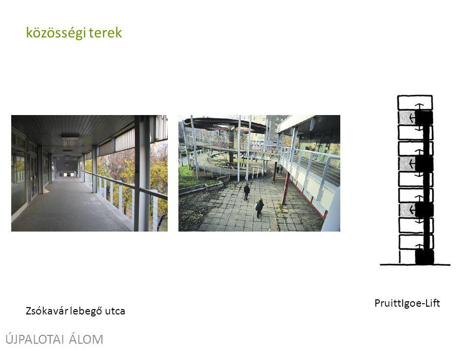 ÚJPALOTAI ÁLOM közösségi terek PruittIgoe-Lift Zsókavár lebegő utca