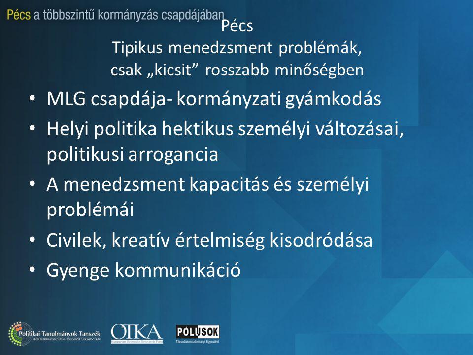 """Pécs Tipikus menedzsment problémák, csak """"kicsit rosszabb minőségben MLG csapdája- kormányzati gyámkodás Helyi politika hektikus személyi változásai, politikusi arrogancia A menedzsment kapacitás és személyi problémái Civilek, kreatív értelmiség kisodródása Gyenge kommunikáció"""