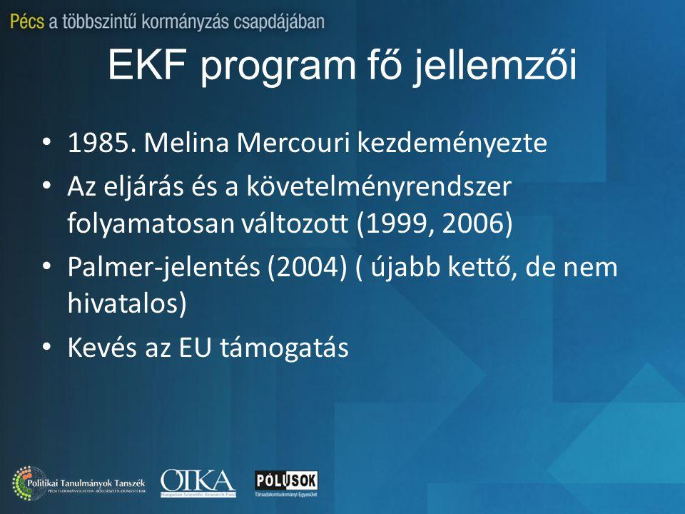EKF program fő jellemzői 1985.