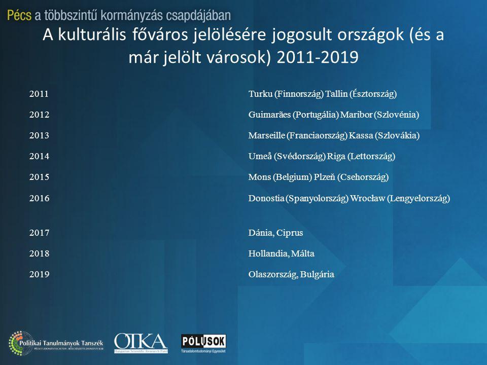 A kulturális főváros jelölésére jogosult országok (és a már jelölt városok) 2011-2019 2011 Turku (Finnorsz á g) Tallin ( É sztorsz á g) 2012 Guimarães (Portug á lia) Maribor (Szlov é nia) 2013 Marseille (Franciaorsz á g) Kassa (Szlov á kia) 2014 Ume å (Sv é dorsz á g) Riga (Lettorsz á g) 2015 Mons (Belgium) Plzeň (Csehorsz á g) 2016 Donostia (Spanyolorsz á g) Wrocław (Lengyelorsz á g) 2017 D á nia, Ciprus 2018 Hollandia, M á lta 2019 Olaszorsz á g, Bulg á ria
