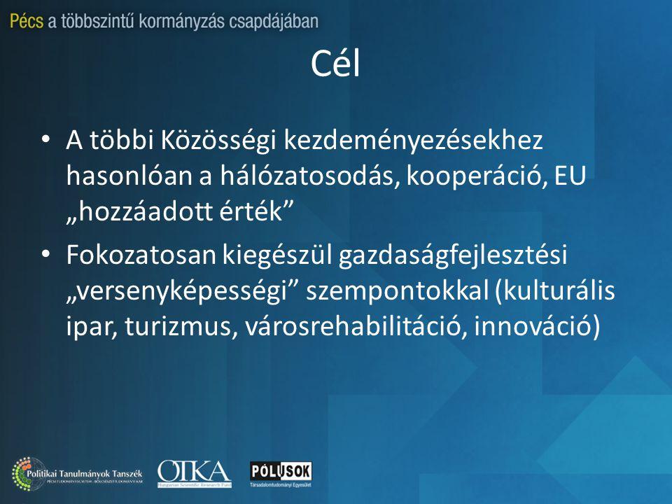 """Cél A többi Közösségi kezdeményezésekhez hasonlóan a hálózatosodás, kooperáció, EU """"hozzáadott érték Fokozatosan kiegészül gazdaságfejlesztési """"versenyképességi szempontokkal (kulturális ipar, turizmus, városrehabilitáció, innováció)"""