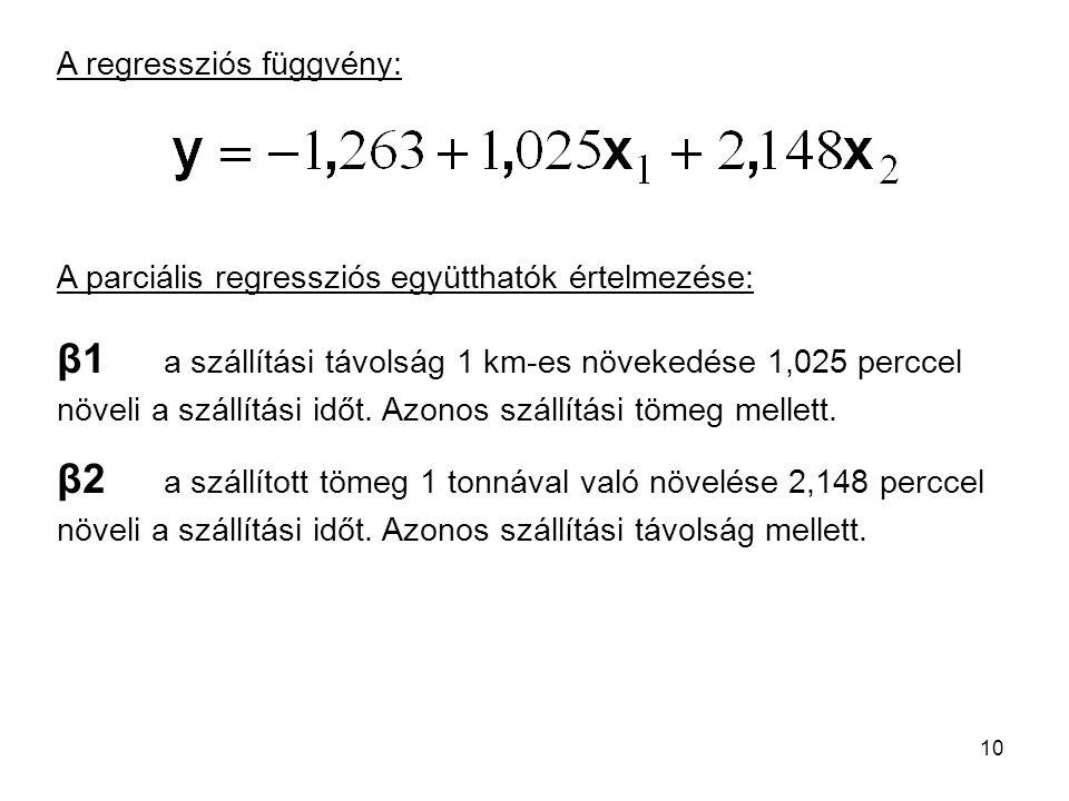 10 A regressziós függvény: A parciális regressziós együtthatók értelmezése: β1 a szállítási távolság 1 km-es növekedése 1,025 perccel növeli a szállít