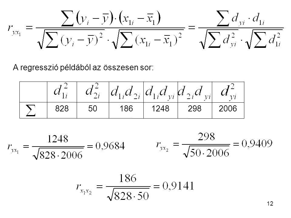 12 A regresszió példából az összesen sor: 2006298124818650828