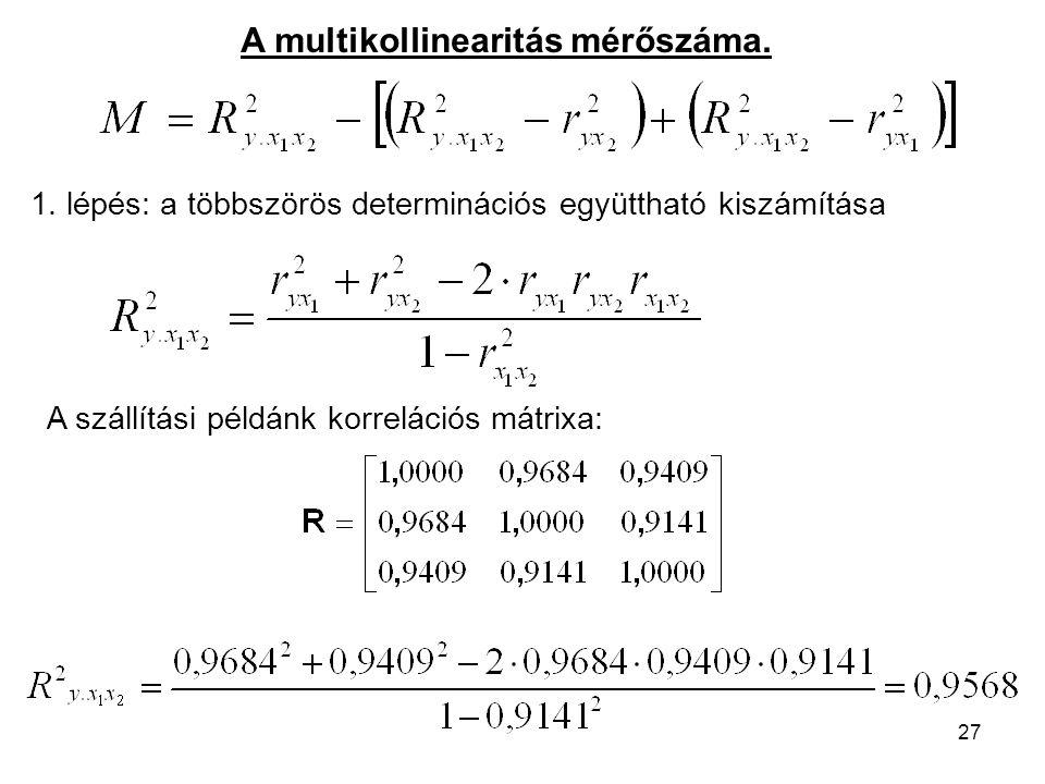 27 A multikollinearitás mérőszáma. 1. lépés: a többszörös determinációs együttható kiszámítása A szállítási példánk korrelációs mátrixa: