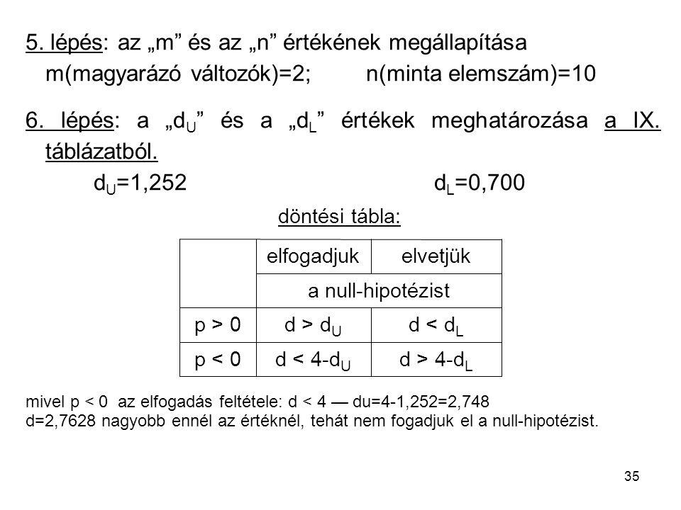 """35 5. lépés: az """"m"""" és az """"n"""" értékének megállapítása m(magyarázó változók)=2;n(minta elemszám)=10 6. lépés: a """"d U """" és a """"d L """" értékek meghatározás"""
