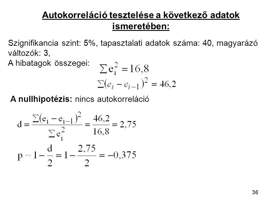 36 Autokorreláció tesztelése a következő adatok ismeretében: Szignifikancia szint: 5%, tapasztalati adatok száma: 40, magyarázó változók: 3, A hibatag
