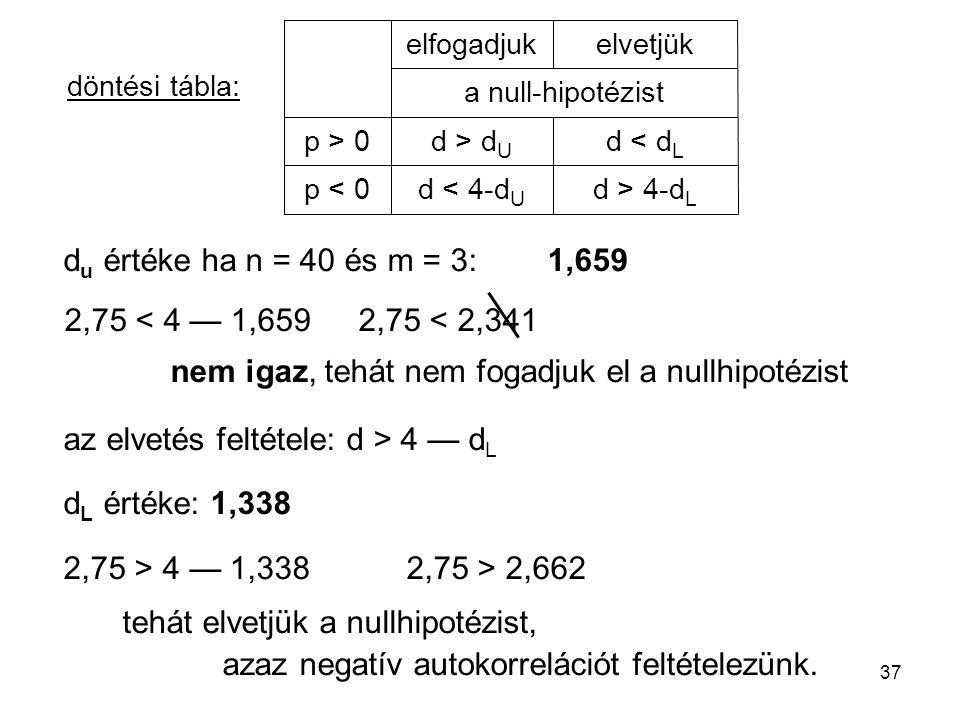 37 d u értéke ha n = 40 és m = 3: 1,659 2,75 < 4 — 1,6592,75 < 2,341 nem igaz, tehát nem fogadjuk el a nullhipotézist az elvetés feltétele: d > 4 — d